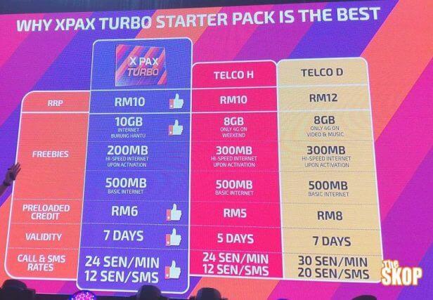 Xpax Turbo