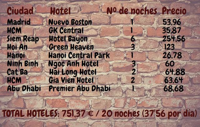 hoteles baratos - vietnam - camboya - viajar barato
