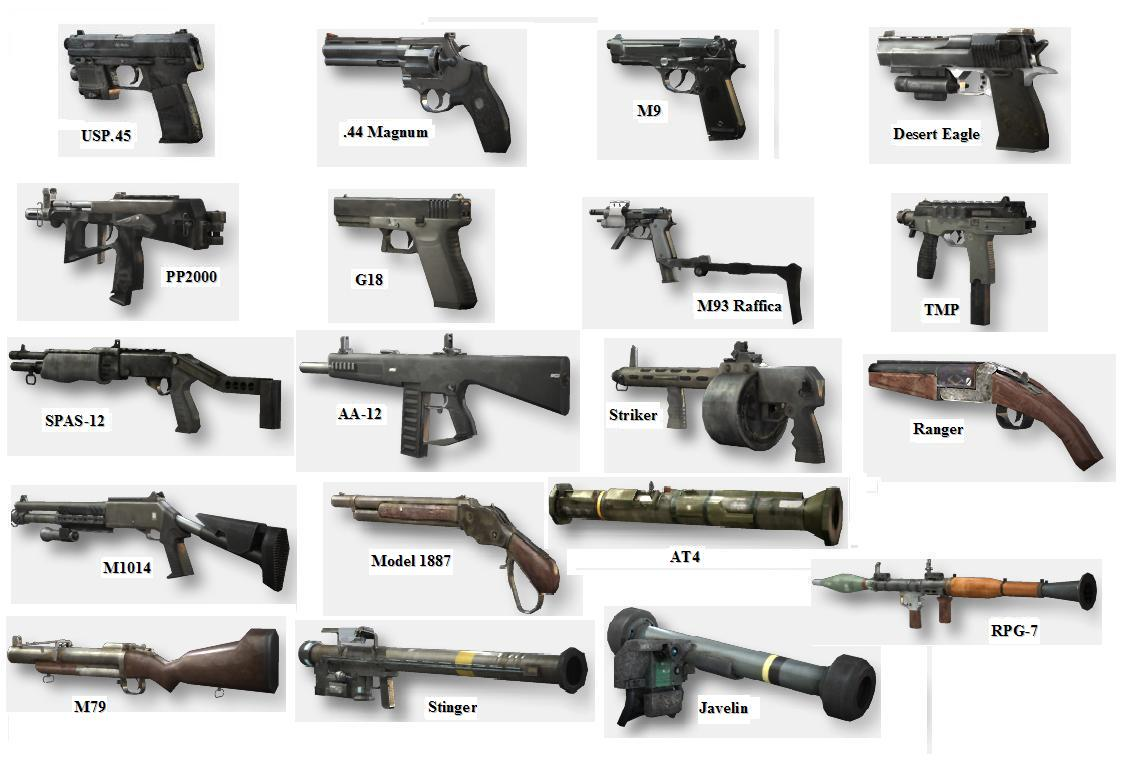 NAME THAT GUN   All Types Of Guns Names And Pictures