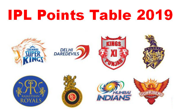 IPL Points Table 2019 – IPL Ranking 2019 – Indian Premier League Points Table, IPL 12 Points Table