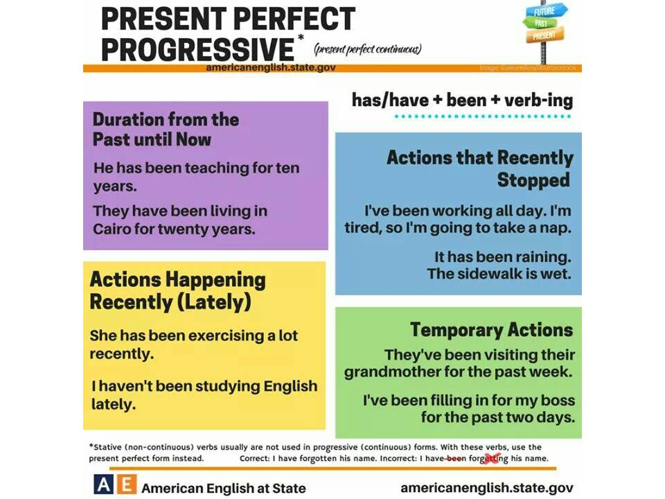 summary past perfect and progressive definitions English grammar, tenses page 1 of 38 tenses the english tense system the links below are to lessons for each of the 12 basic  past perfect continuous tense i had been doing future tense i will do future continuous tense i will be doing future perfect tense i will have done.