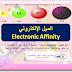 الميل الإلكتروني (الألفة الإلكترونية ) Electron Affinity