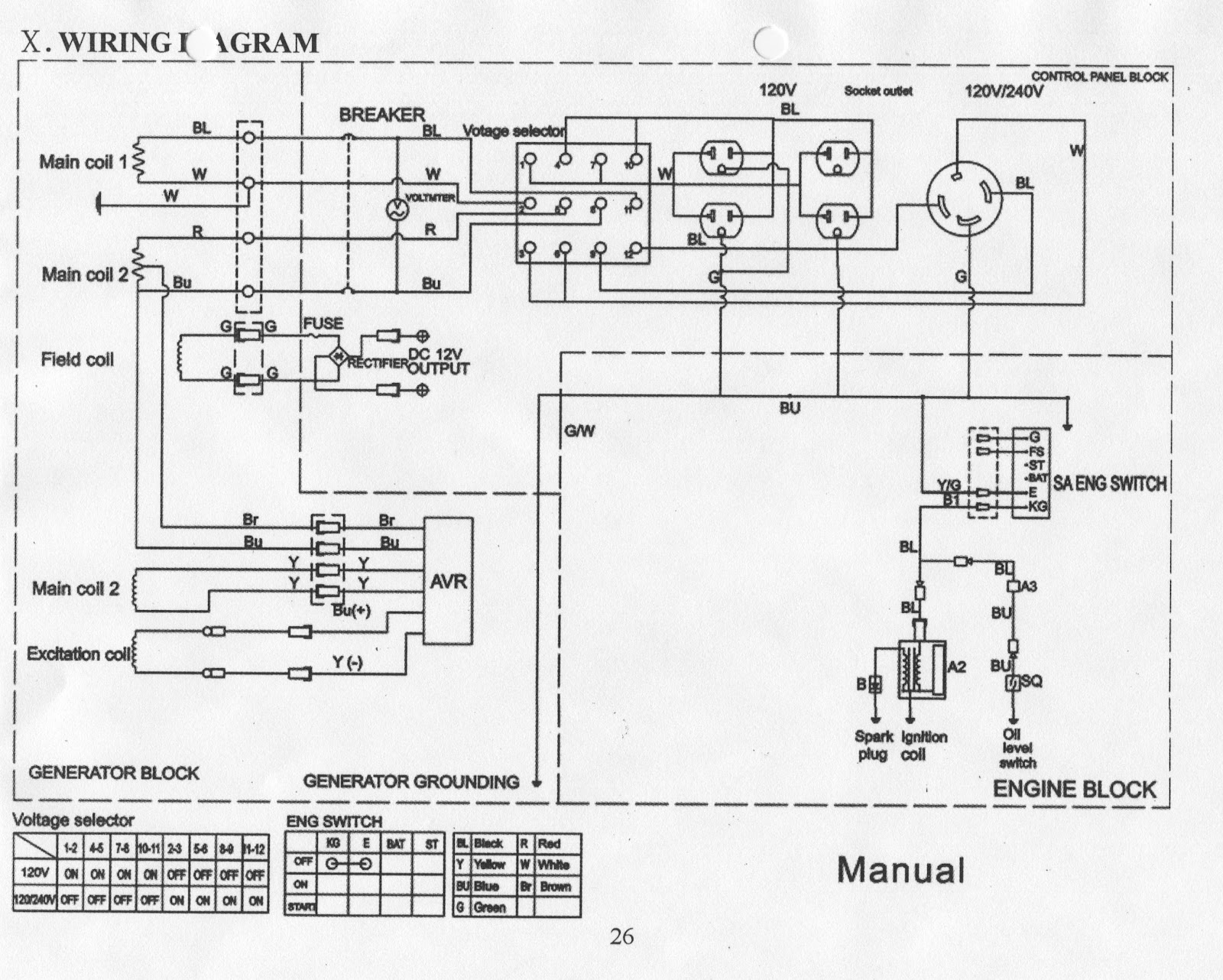 Wiring Diagram On Well Chinese 110 Atv Dirt Bike