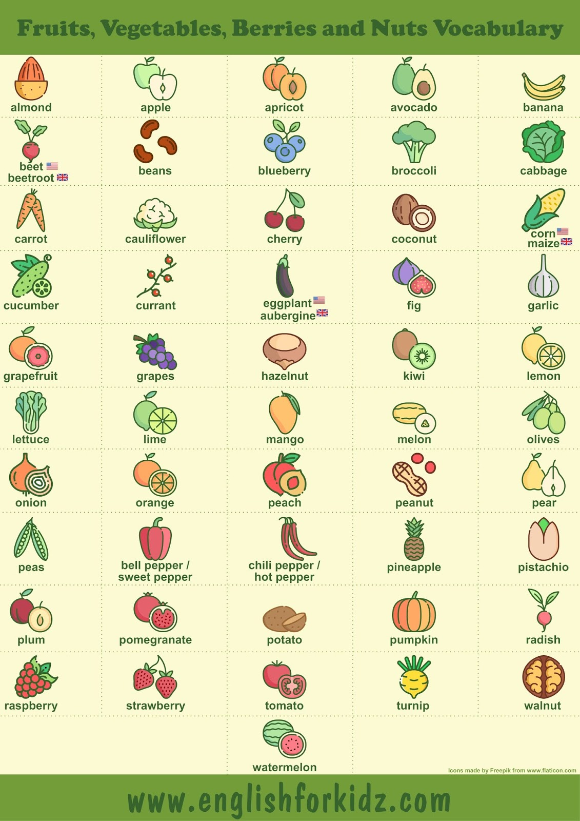 Fruits And Vegetables Worksheets Word To Picture Matching