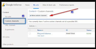 Adsense provides a facility called a custom channel or custom channel The Google Channel Custom Channel function