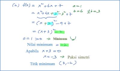 3.2.3 Cari Titik Maksimum atau Titik Minimum suatu Fungsi