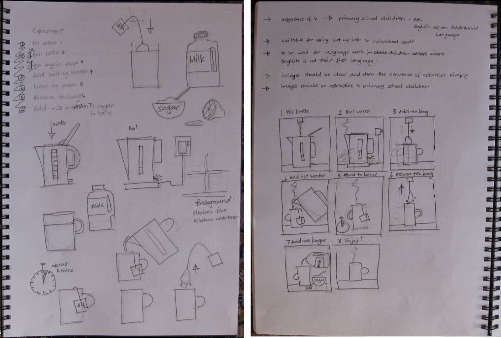 Illustration Learning Log Part 3 Working It Out Diagrammatic Illustration