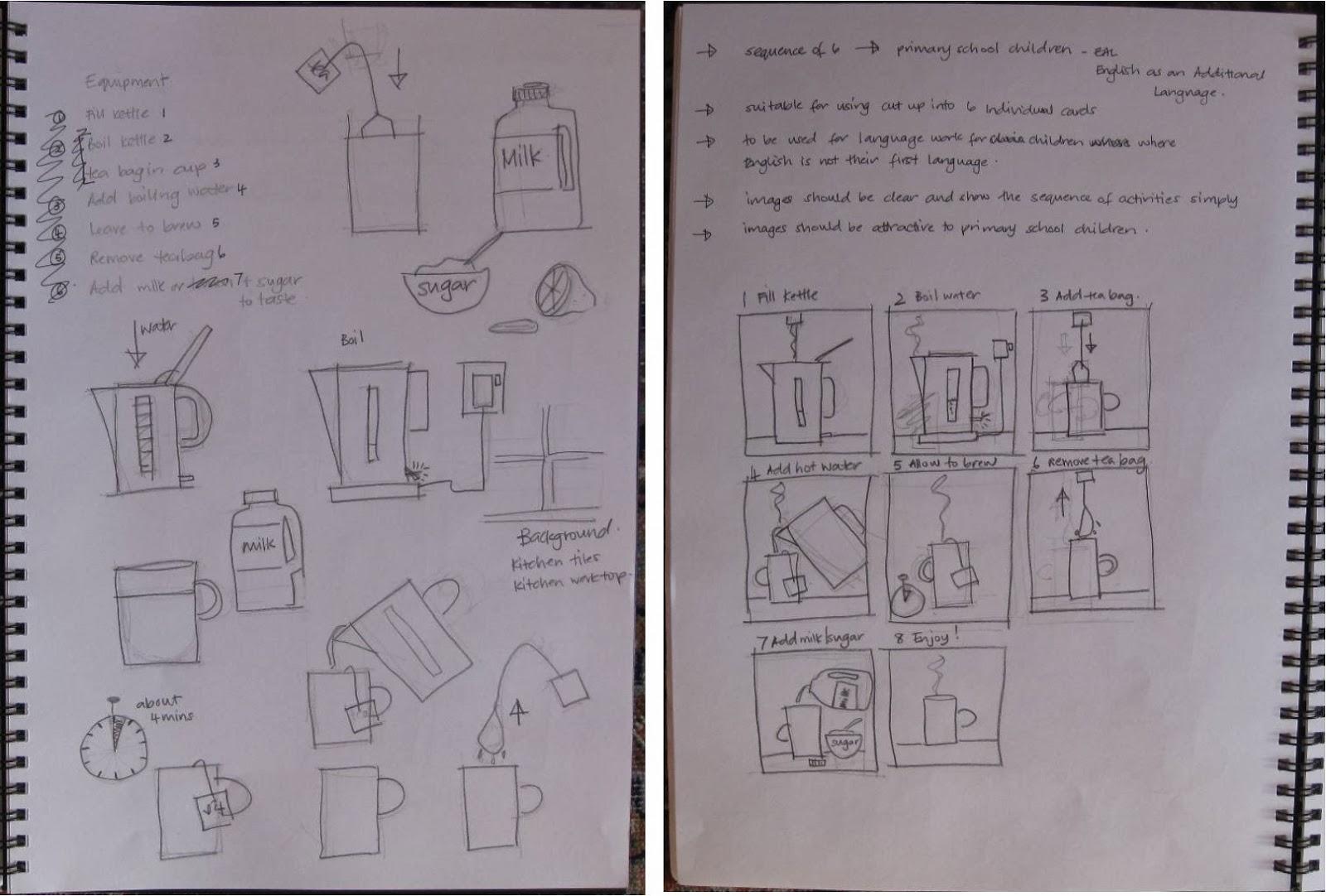 Illustration Learning Log