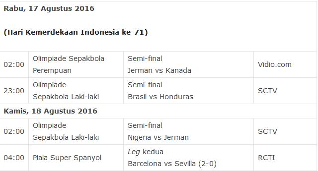 Jadwal Lengkap Siaran Langsung Sepak Bola Pekan ini di TV 17 s/d 22 Agustus 2016: Barcelona vs Sevilla, Leicester City vs Arsenal