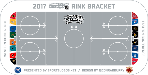 20 Nhl Hockey Bracket Pictures And Ideas On Meta Networks