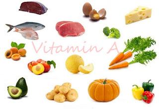 vitamin-a,www.healthnote25.com
