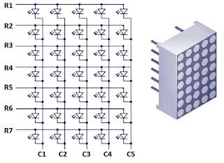 Dot Matrix Display using Arduino pro Mini | Diy Project