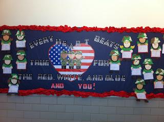 4th Of July Door Decorations Classroom