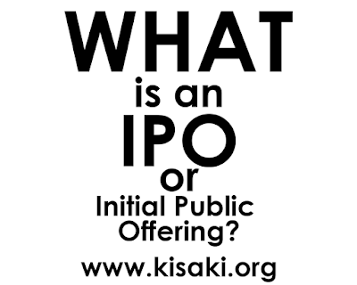 What is Initial Public Offering or IPO? - Explained