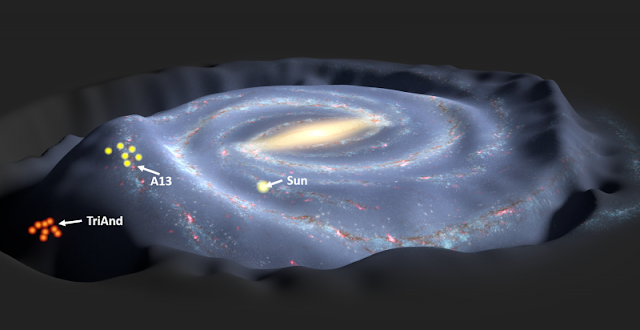 The Milky Way galaxy, perturbed by the tidal interaction with a dwarf galaxy, as predicted by N-body simulations. The locations of the observed stars above and below the disk, which are used to test the perturbation scenario, are indicated. CREDIT: T. MUELLER/C. LAPORTE/NASA/JPL-CALTECH