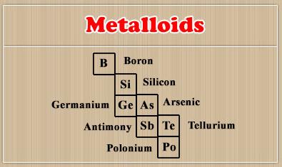 أشباه الفلزات Metalloid