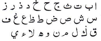 rahasia dan makna di balik huruf hijaiyah