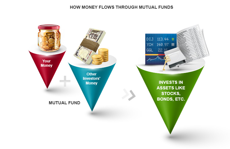 how to make money with small investment