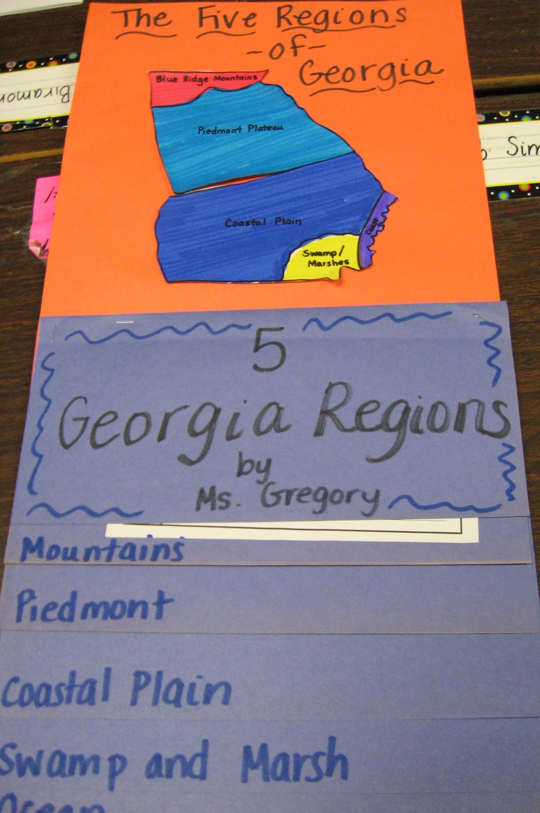 Five Regions Of Georgia Mandy S Tips For Teachers