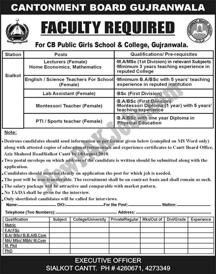 Faculty Required in Public Girls School and College