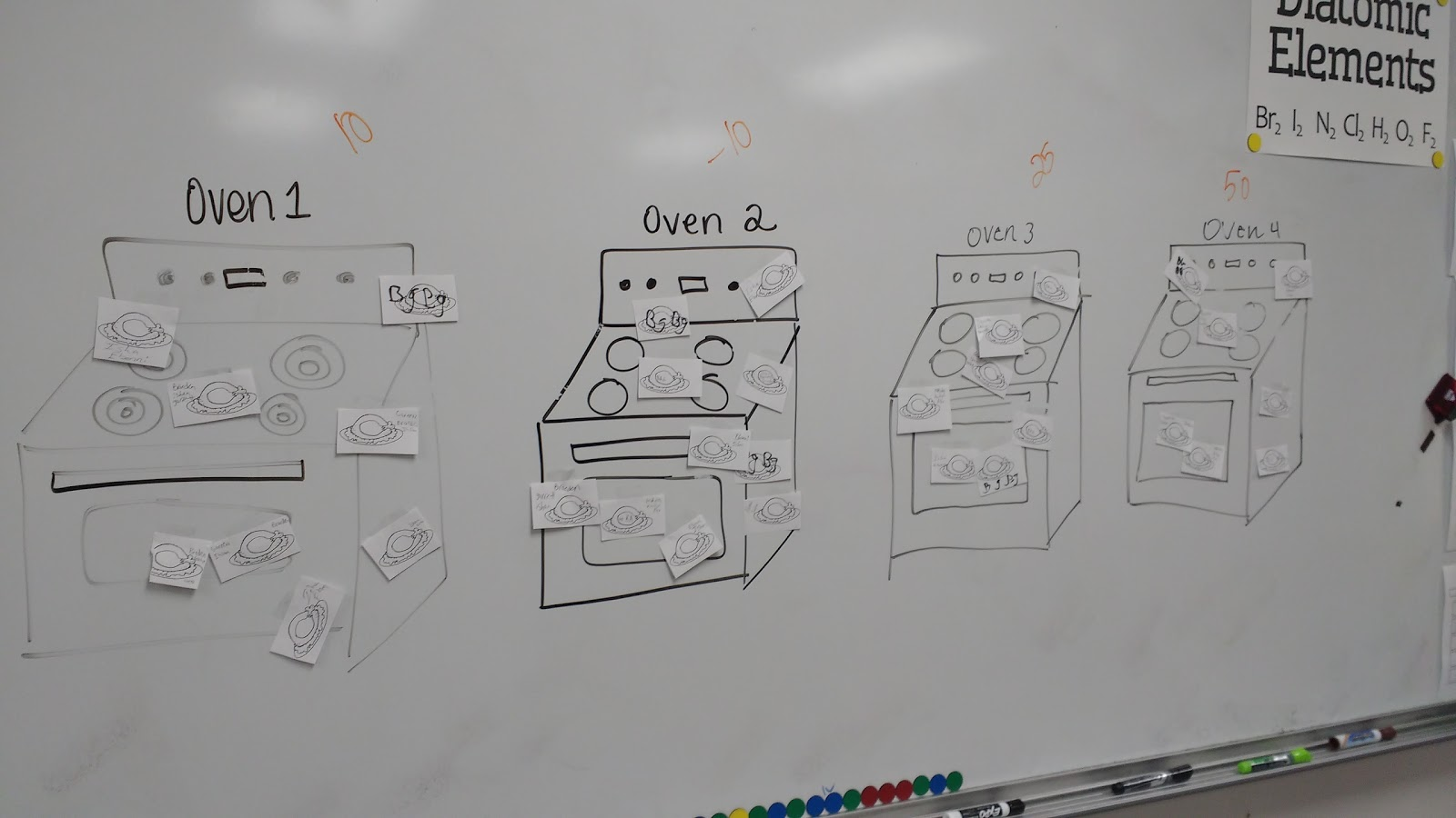 Math Love Turkeys In The Oven Game To Review