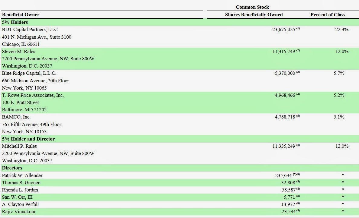 The Brooklyn Investor: October 2013
