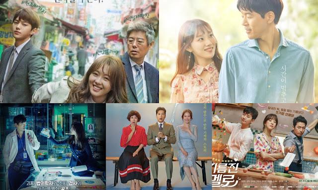 月火劇五家電視台比拼 KBS《我們遇見的奇蹟》衛冕冠軍《漢摩拉比小姐》收視持續上升