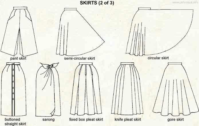 Hair, Fashion and Beauty: Best Skirt For Your Beautiful