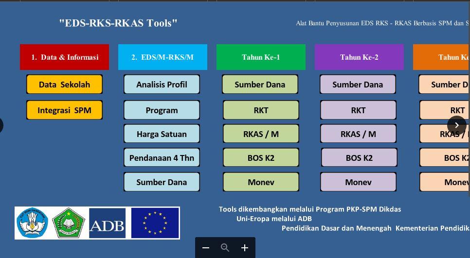 Download Aplikasi Master Tools Eds Tahun 2016 Tingkat Sd Mi Format Microsoft Excel Wiki Edukasi