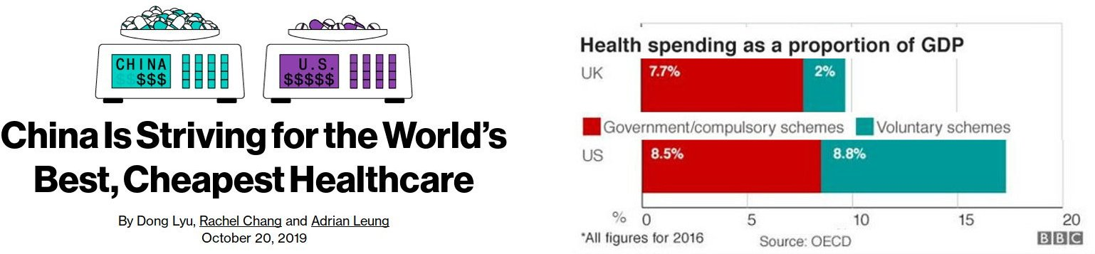 While US/UK aim for militarism and war China aims for health and wealth.