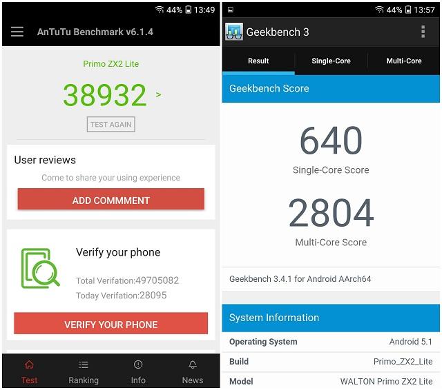 Primo ZX2 Lite review AnTuTu Benchmark GFXBench Score