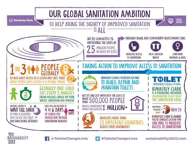 Help Change Lives, One Pack of Toilet Paper at a Time #ToiletsChangeLives