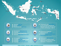 Buat Apa Pembangunan Infrastruktur Kalau Mengandalkan Utang Luar Negeri?