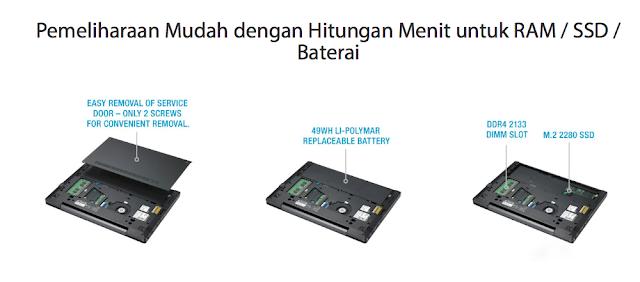 Mudah mengganti dan menambahkan SSD, RAM atau melepas baterai ASUSPRO B8320