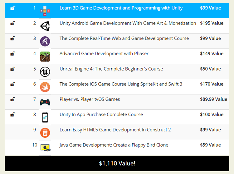Master Game Development Course Bundle