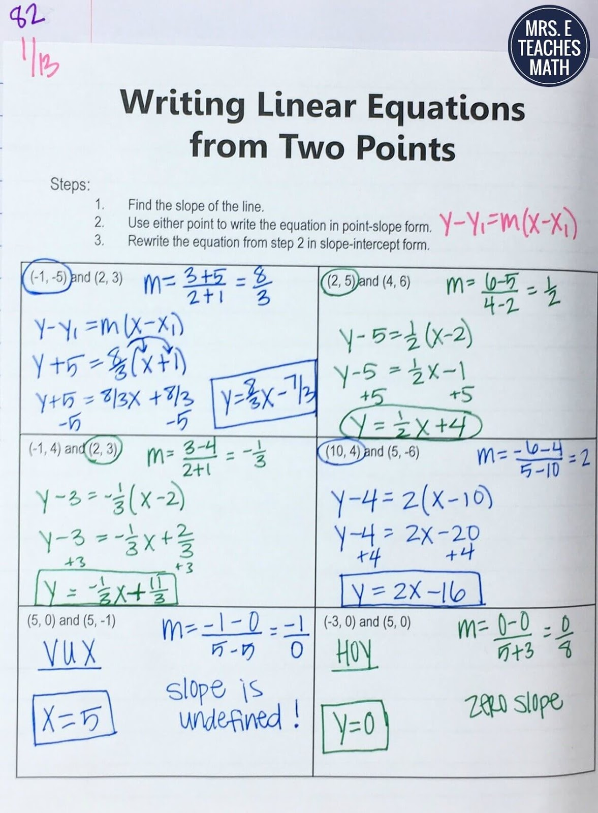 Equations of lines inb pages mrs e teaches math writing equations from two points interactive notebook page falaconquin