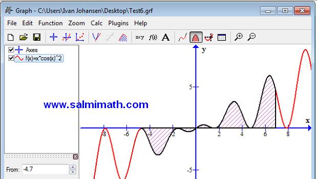 اقوى برنامج رسم منحنيات الدوال في الرياضيات + شرح الاستخدام بالصور 1