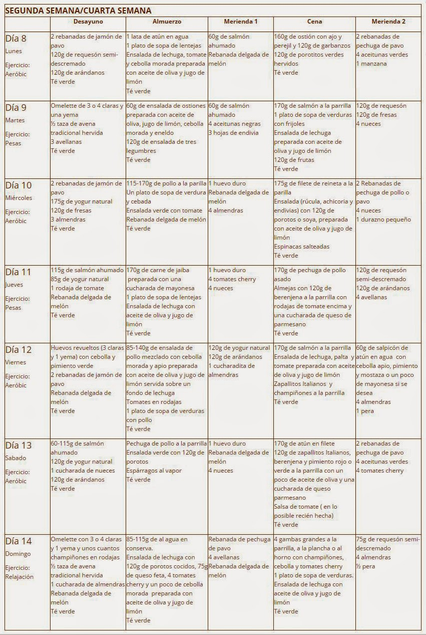 dieta mediterranea 2000 calorie pdf