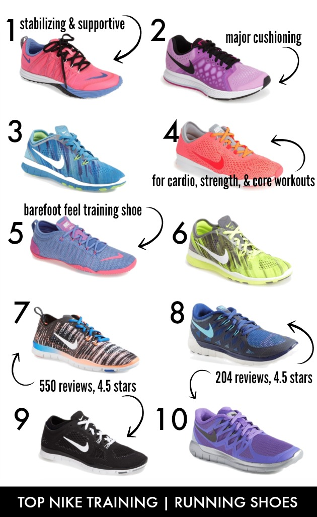 Gym Shoes Vs Running Shoes