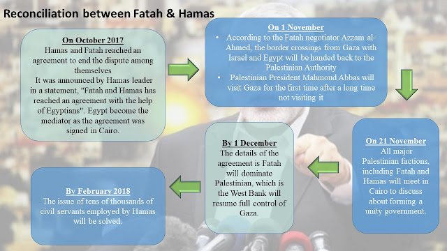 essay what is hamas essay Home free essays essay - what is hamas and hamas has been responsible for the majority of terrorist attacks against israel since the signing of the declaration of principles in 1993.