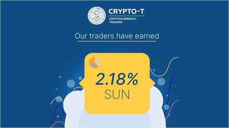 Отчет от Crypto-T за воскресенье