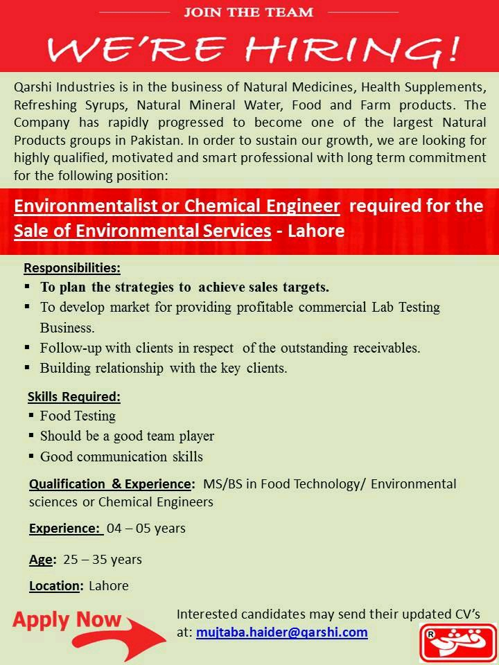 Lahore Chemical Industries
