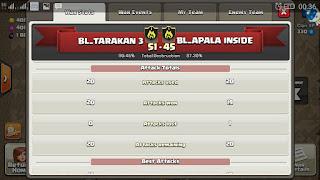 Clan TARAKAN Ikut Turnamen [BUSUNG LAPAR] Clan