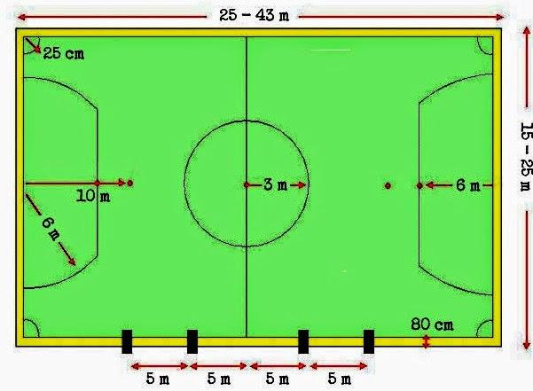 Ukuran Lapangan Futsal Standar Nasional Tutorial Futsal