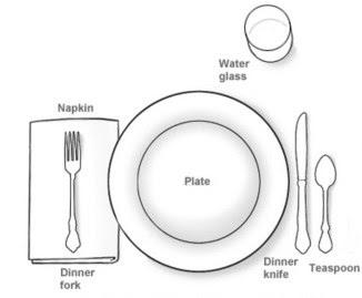 Basic Dining Etiquette - Basic Table Set Up