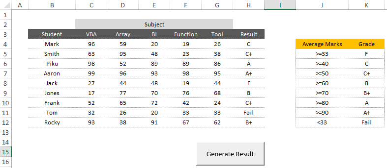 IF Statement in Excel VBA