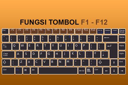 Fungsi Tombol F1 sampai F12 Pada Keyboard pc atau Komputer dan laptop