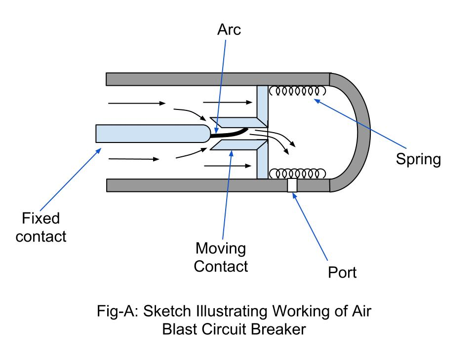 Diagram Air Circuit ker – Wonderful Image Gallery on