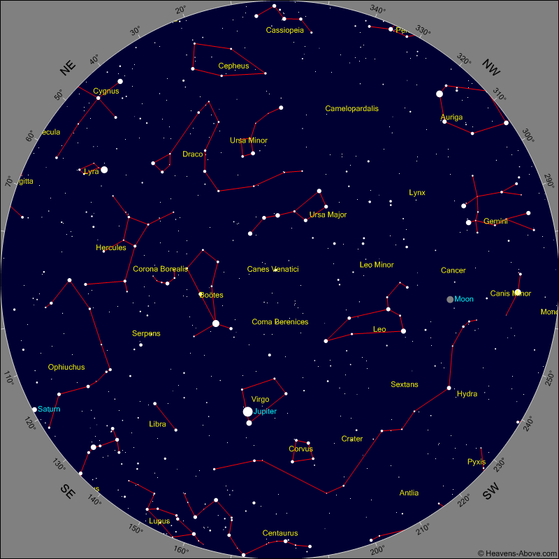 Sky Chart for tomorrow morning