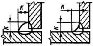 Кратчайшее расстояние от поверхности одной из свариваемых частей до границы углового шва на поверхности второй свариваемой части